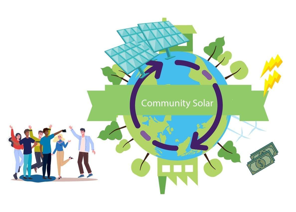 Community solar graphic Aurora Energy Inc.