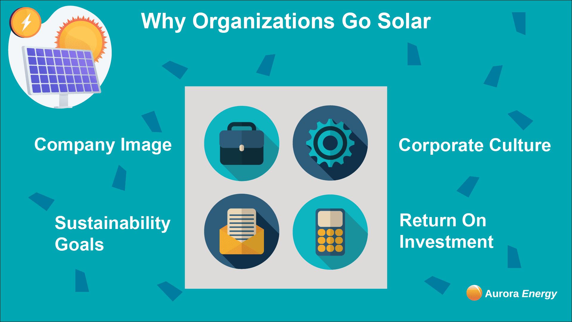 Reasons why organizations go solar