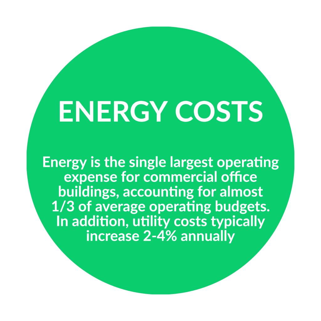 energy costs are a major problem for commercial property owners Aurora Energy's solar solutions can help